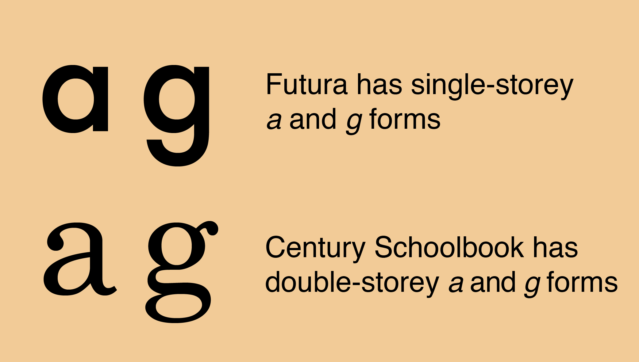 The best font for kids might be a typeface that is very close to the letterforms that kids are learning to write.